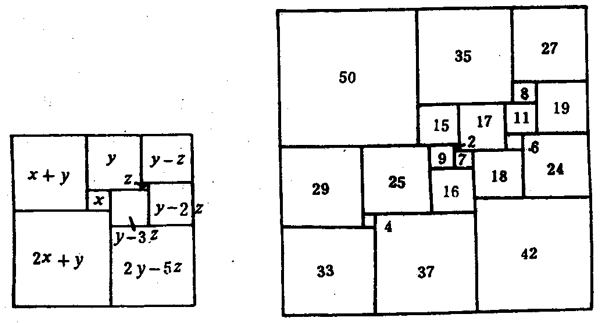 基础上,拟出一个图形,如图3