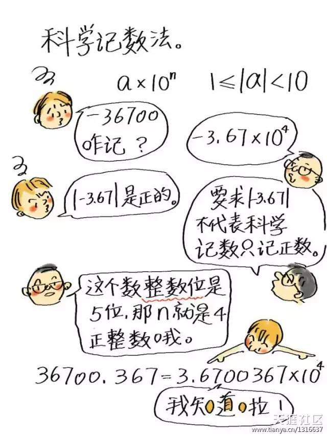 家长课堂 趣味数学 数学还可以被画成漫画
